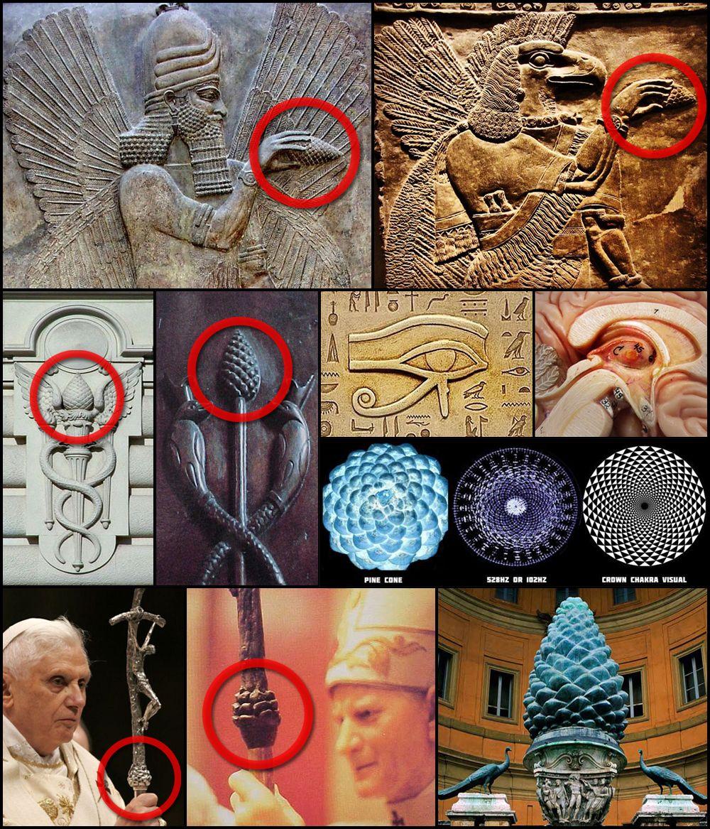 Symbolieken van de Pijnappelklier